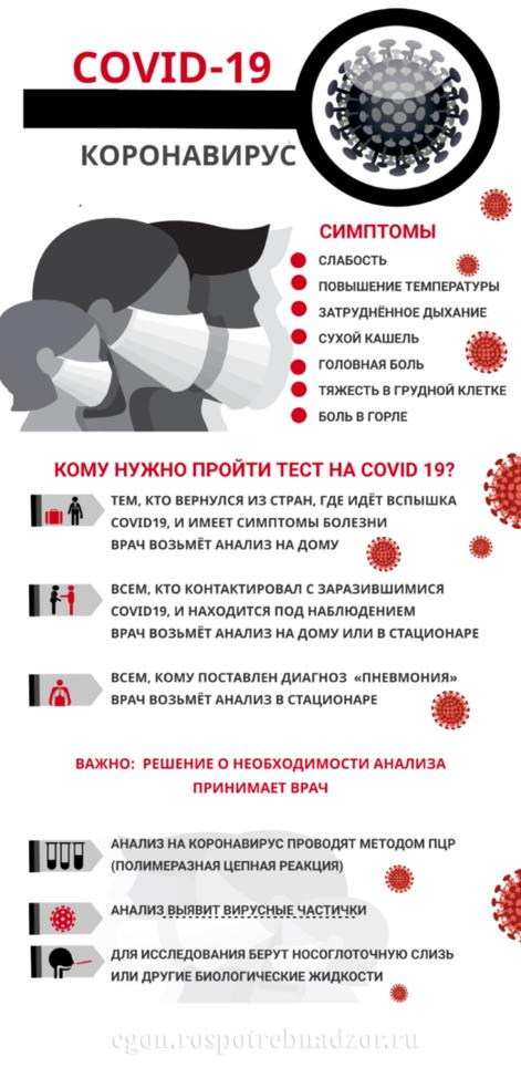 коронавирус памятка
